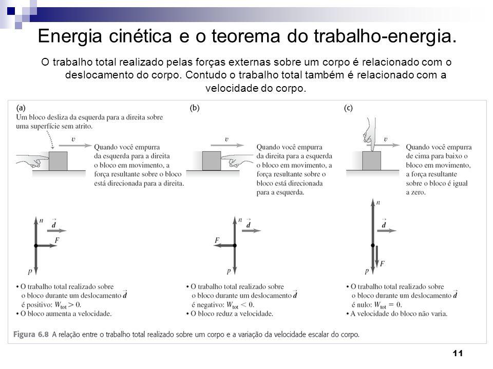 Energia cinética e o teorema do trabalho-energia.