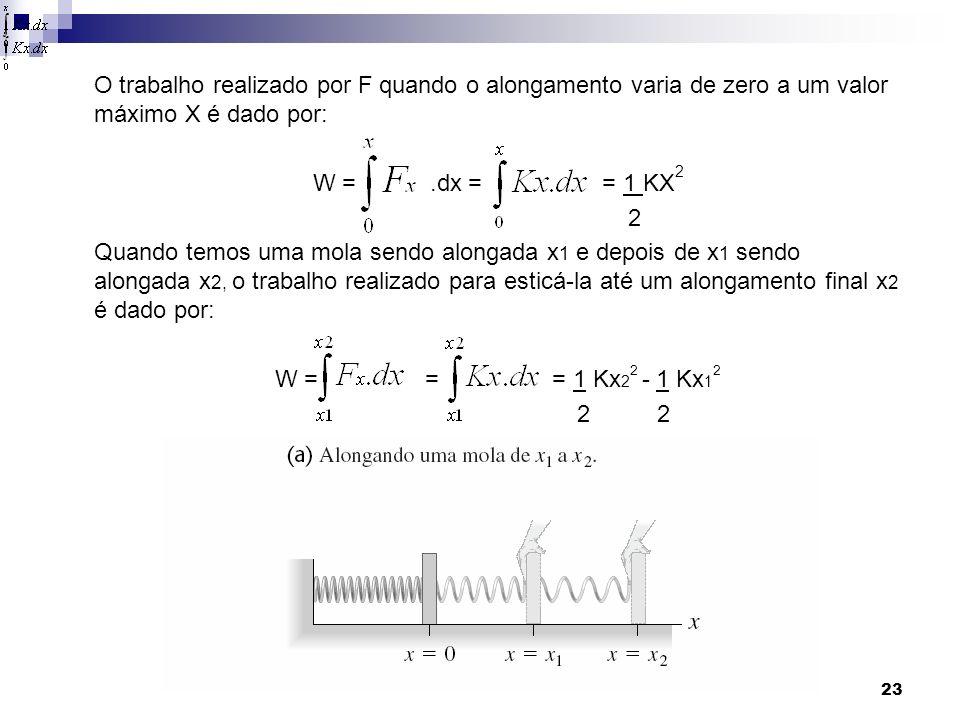 O trabalho realizado por F quando o alongamento varia de zero a um valor máximo X é dado por: