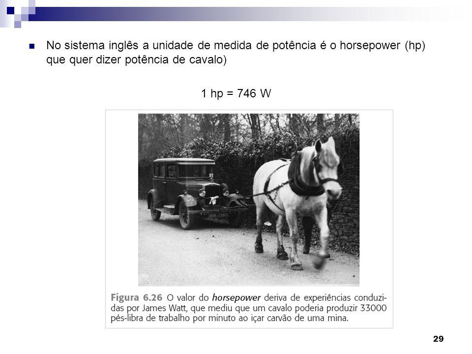 No sistema inglês a unidade de medida de potência é o horsepower (hp) que quer dizer potência de cavalo)