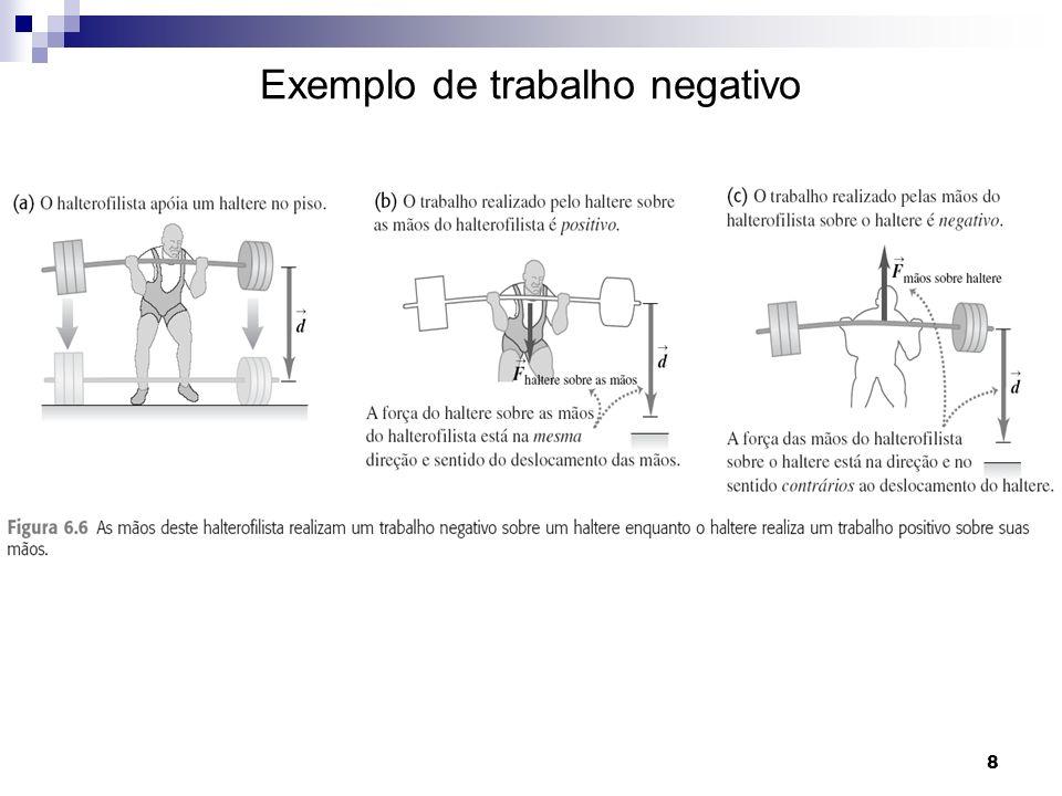 Exemplo de trabalho negativo