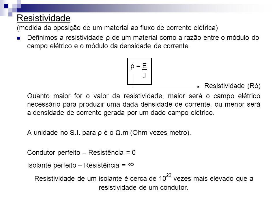 Resistividade (medida da oposição de um material ao fluxo de corrente elétrica)