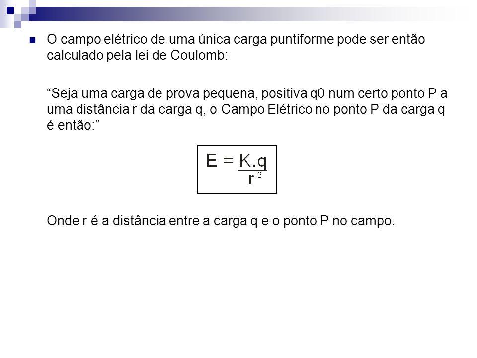 O campo elétrico de uma única carga puntiforme pode ser então calculado pela lei de Coulomb:
