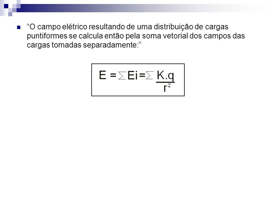 O campo elétrico resultando de uma distribuição de cargas puntiformes se calcula então pela soma vetorial dos campos das cargas tomadas separadamente: