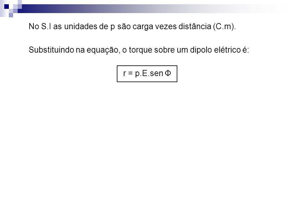 No S.I as unidades de p são carga vezes distância (C.m).