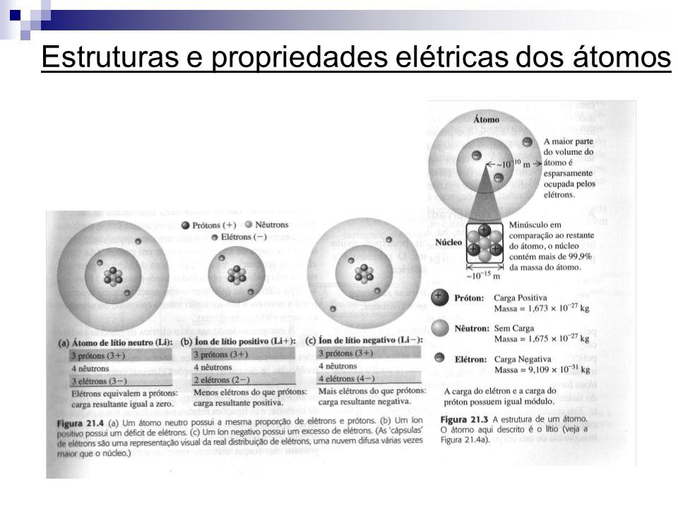 Estruturas e propriedades elétricas dos átomos