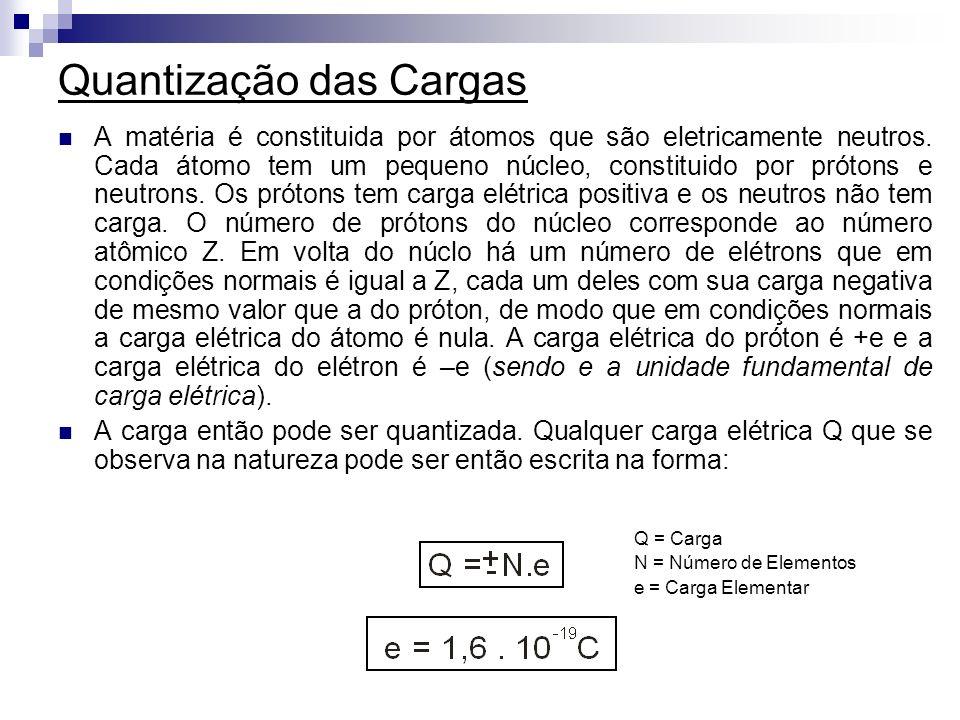 Quantização das Cargas