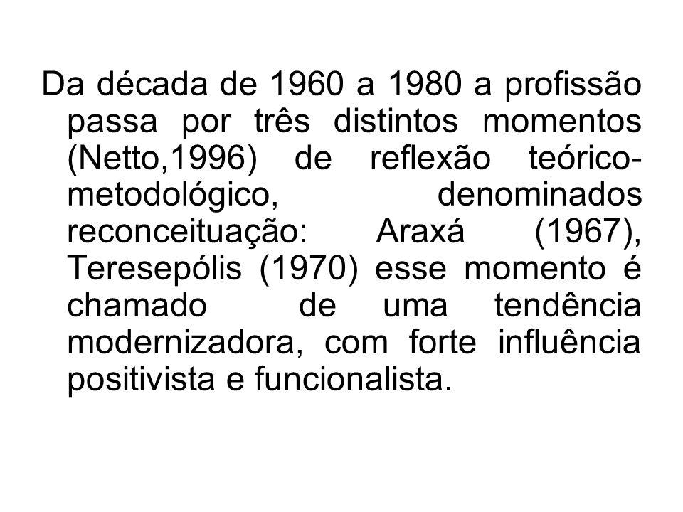Da década de 1960 a 1980 a profissão passa por três distintos momentos (Netto,1996) de reflexão teórico-metodológico, denominados reconceituação: Araxá (1967), Teresepólis (1970) esse momento é chamado de uma tendência modernizadora, com forte influência positivista e funcionalista.