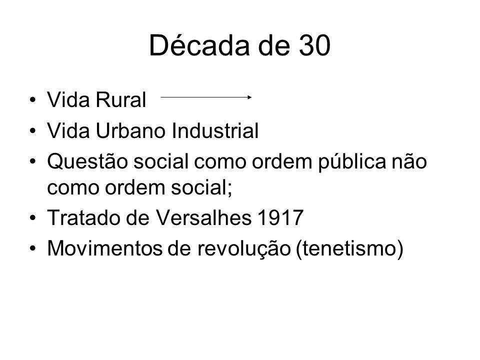 Década de 30 Vida Rural Vida Urbano Industrial