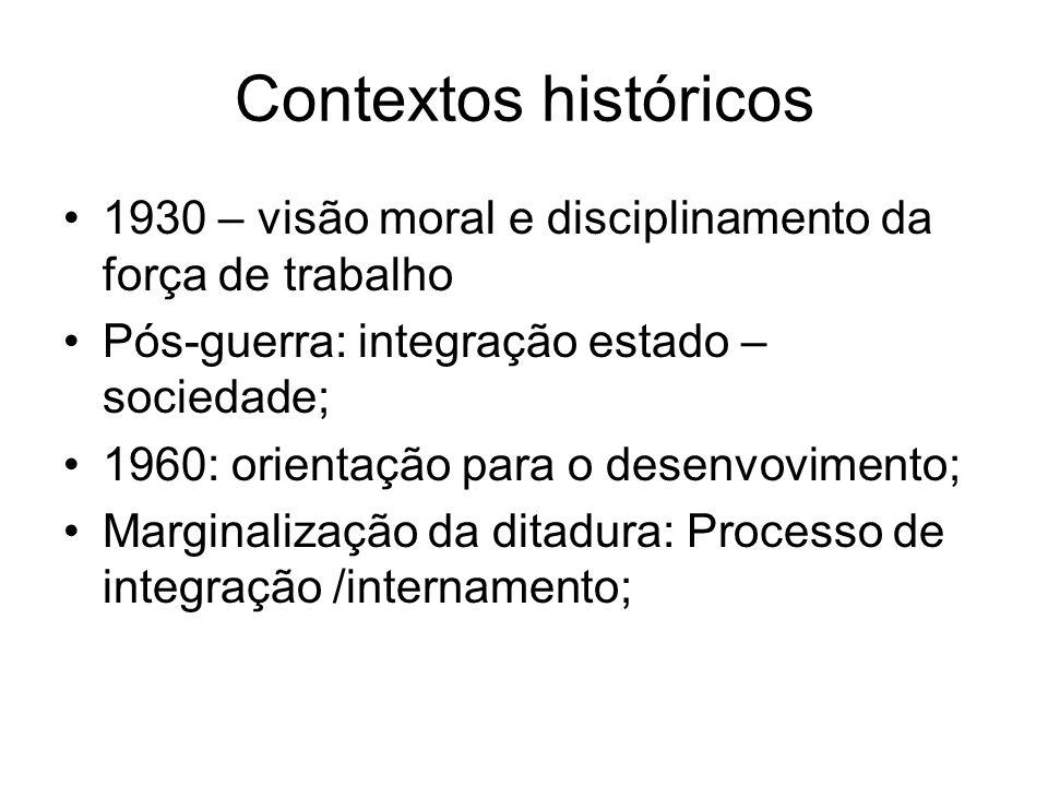 Contextos históricos1930 – visão moral e disciplinamento da força de trabalho. Pós-guerra: integração estado – sociedade;