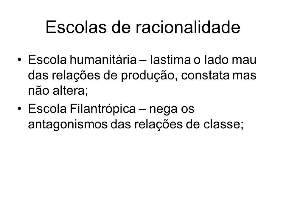 Escolas de racionalidade