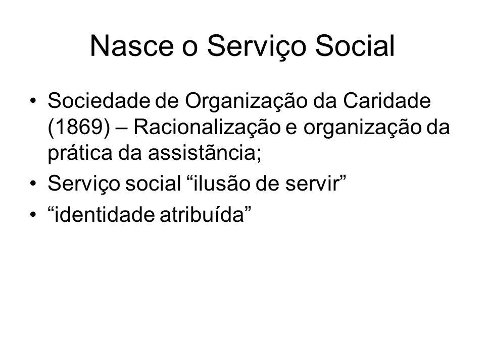 Nasce o Serviço Social Sociedade de Organização da Caridade (1869) – Racionalização e organização da prática da assistãncia;