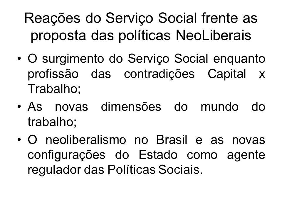 Reações do Serviço Social frente as proposta das políticas NeoLiberais