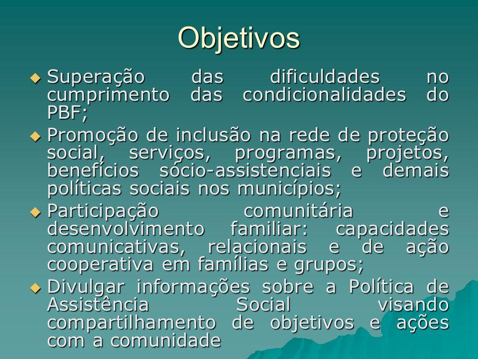 Objetivos Superação das dificuldades no cumprimento das condicionalidades do PBF;
