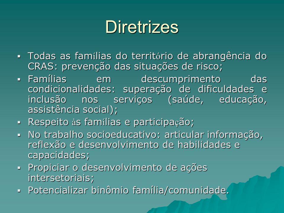 Diretrizes Todas as famílias do território de abrangência do CRAS: prevenção das situações de risco;