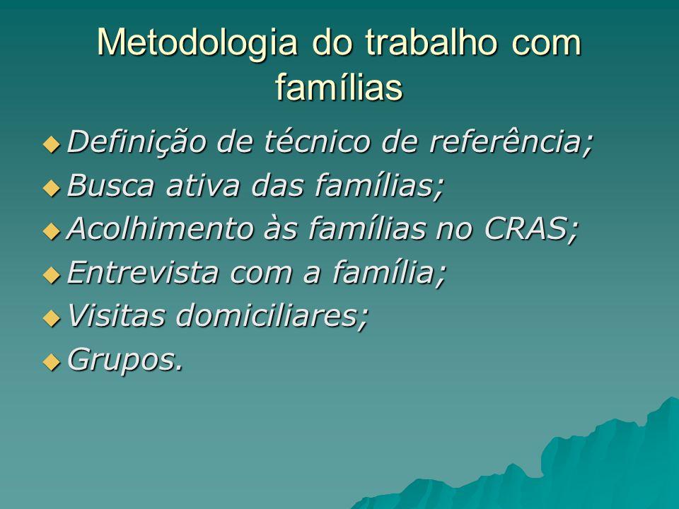 Metodologia do trabalho com famílias