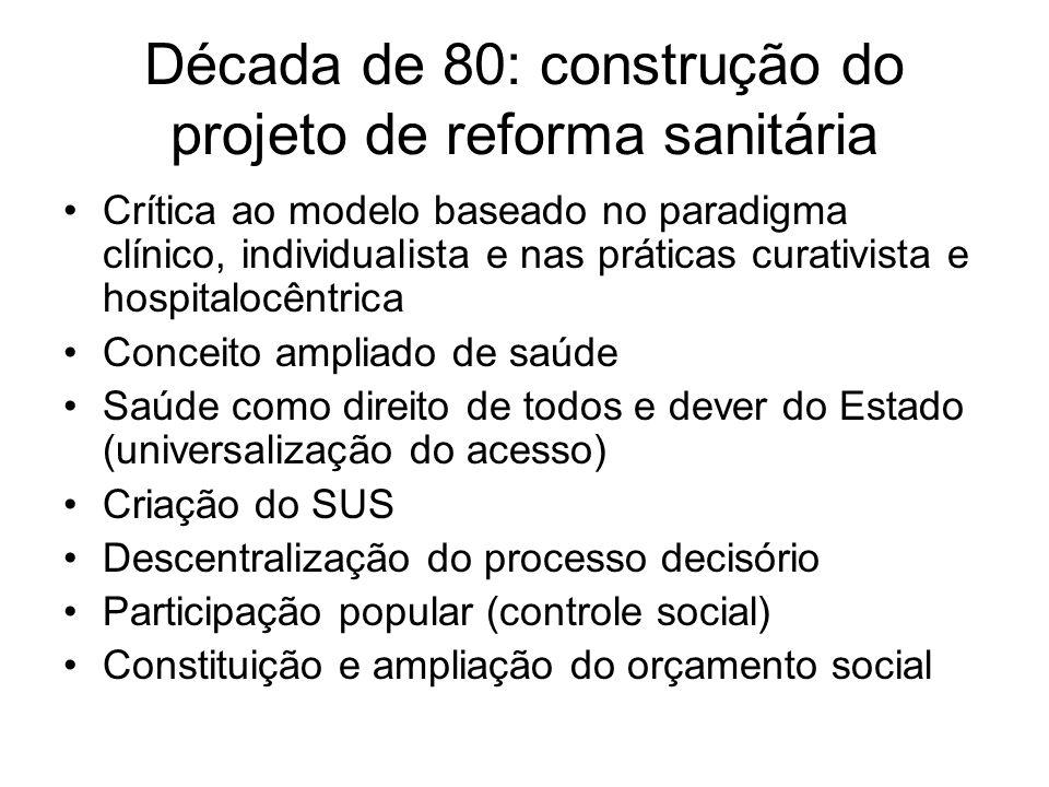 Década de 80: construção do projeto de reforma sanitária
