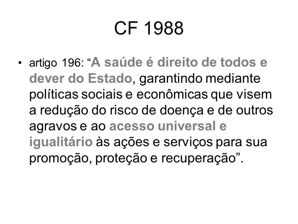 CF 1988