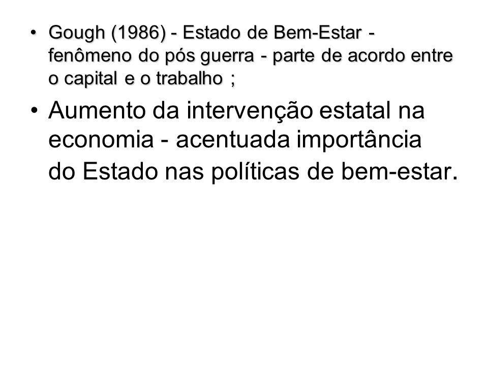 Gough (1986) - Estado de Bem-Estar - fenômeno do pós guerra - parte de acordo entre o capital e o trabalho ;