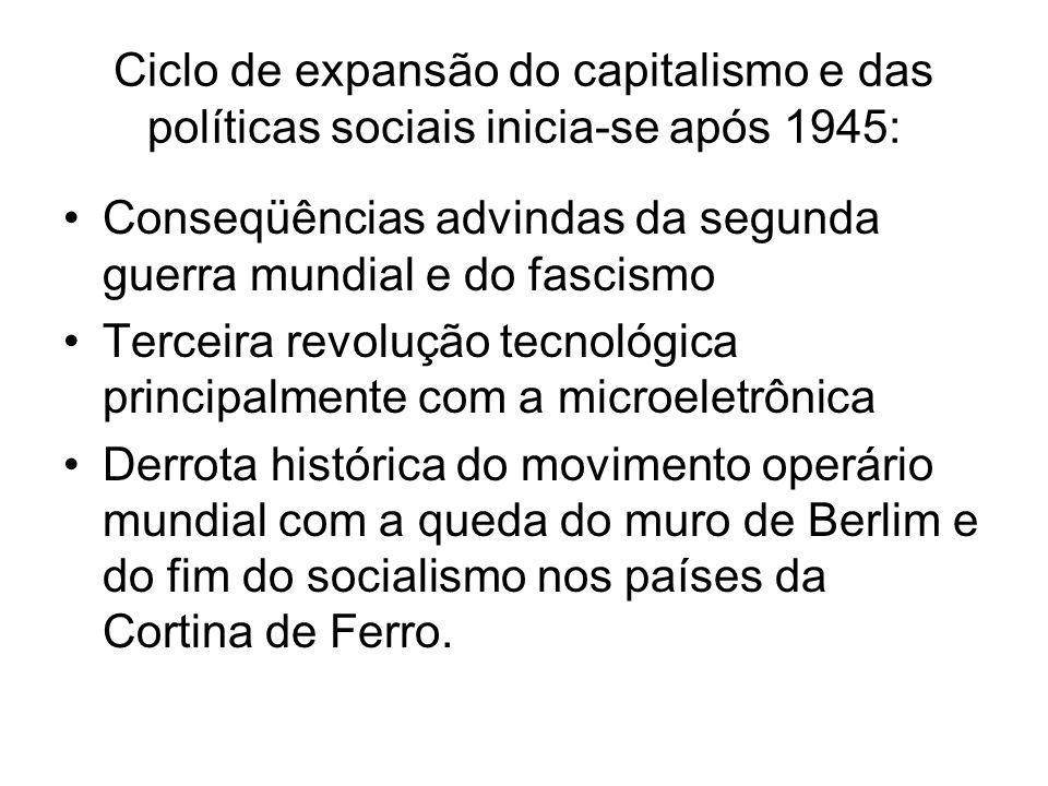 Ciclo de expansão do capitalismo e das políticas sociais inicia-se após 1945: