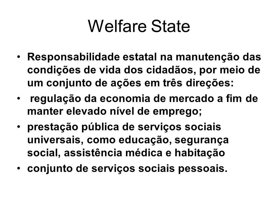 Welfare StateResponsabilidade estatal na manutenção das condições de vida dos cidadãos, por meio de um conjunto de ações em três direções: