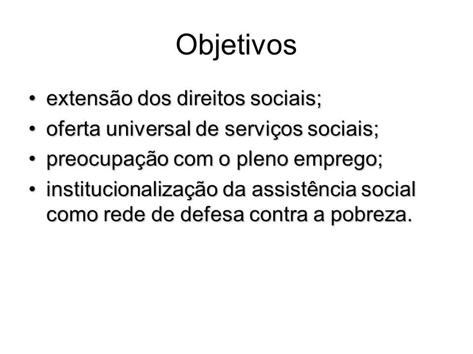 Objetivos extensão dos direitos sociais;