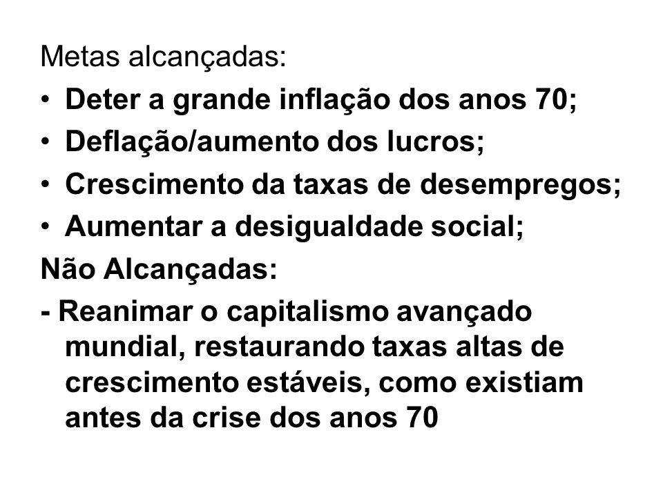 Metas alcançadas: Deter a grande inflação dos anos 70; Deflação/aumento dos lucros; Crescimento da taxas de desempregos;