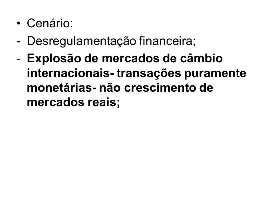 Cenário:Desregulamentação financeira;