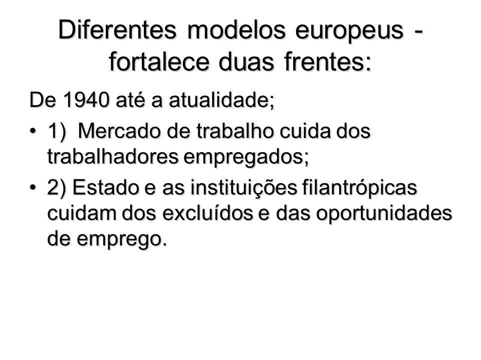 Diferentes modelos europeus -fortalece duas frentes: