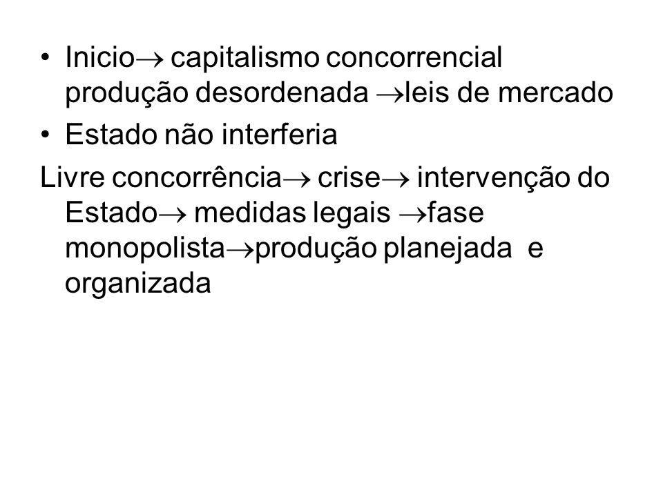 Inicio capitalismo concorrencial produção desordenada leis de mercado