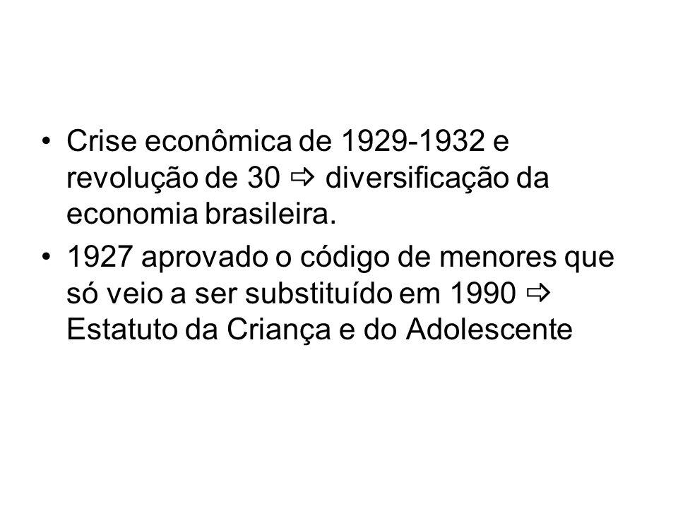 Crise econômica de 1929-1932 e revolução de 30  diversificação da economia brasileira.