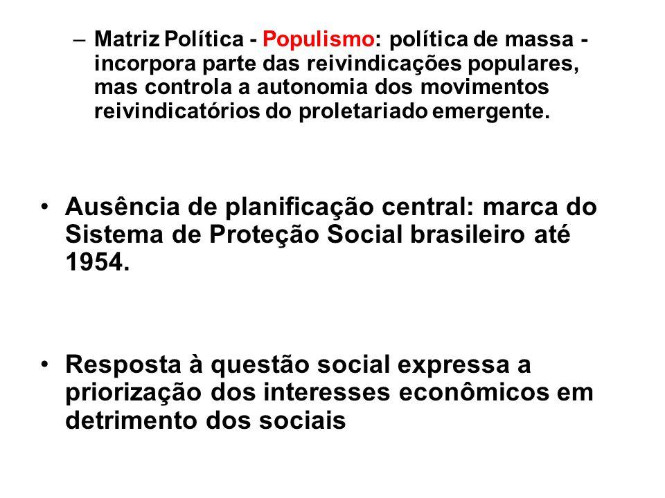 Matriz Política - Populismo: política de massa - incorpora parte das reivindicações populares, mas controla a autonomia dos movimentos reivindicatórios do proletariado emergente.