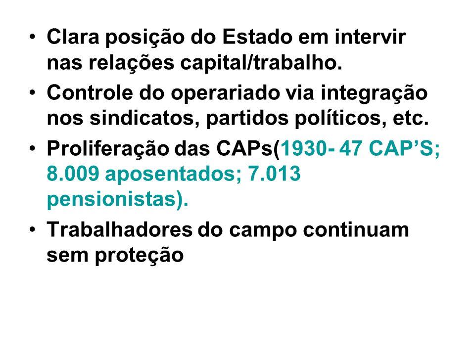 Clara posição do Estado em intervir nas relações capital/trabalho.