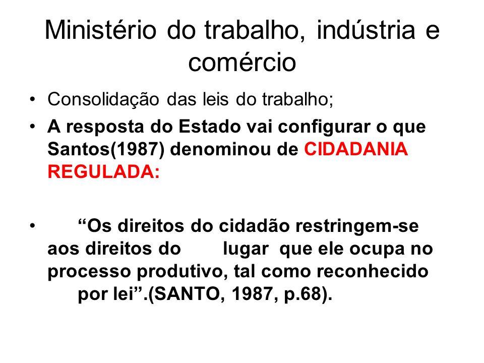 Ministério do trabalho, indústria e comércio