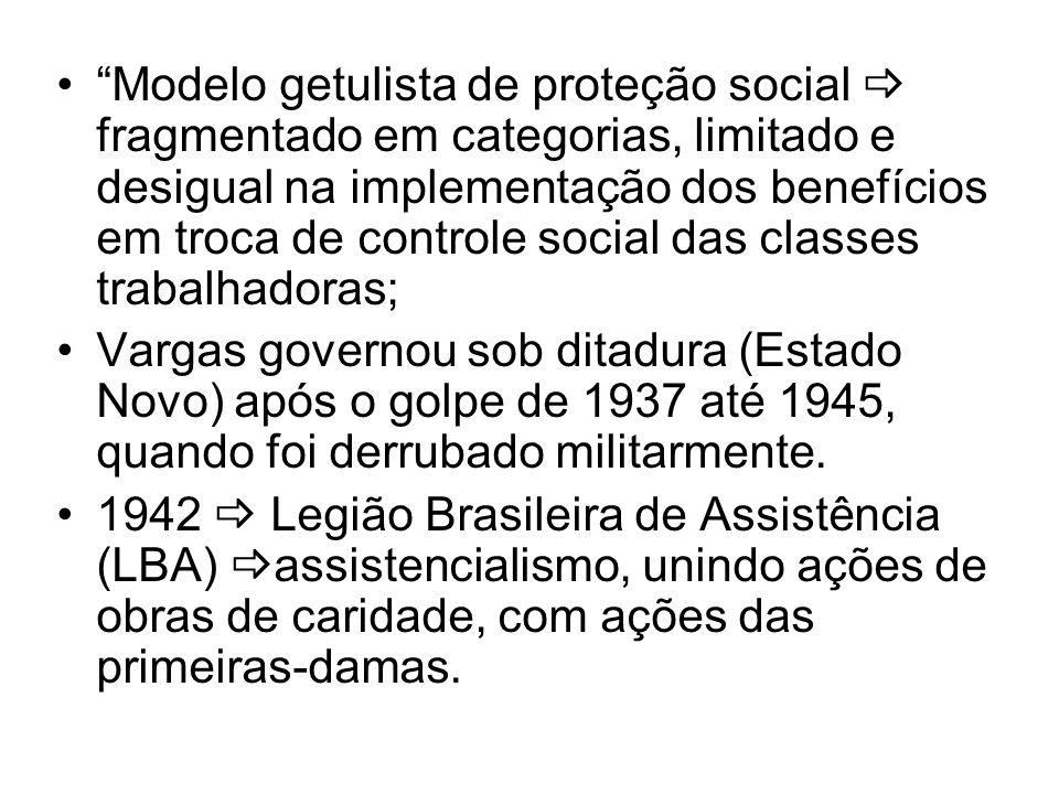 Modelo getulista de proteção social  fragmentado em categorias, limitado e desigual na implementação dos benefícios em troca de controle social das classes trabalhadoras;