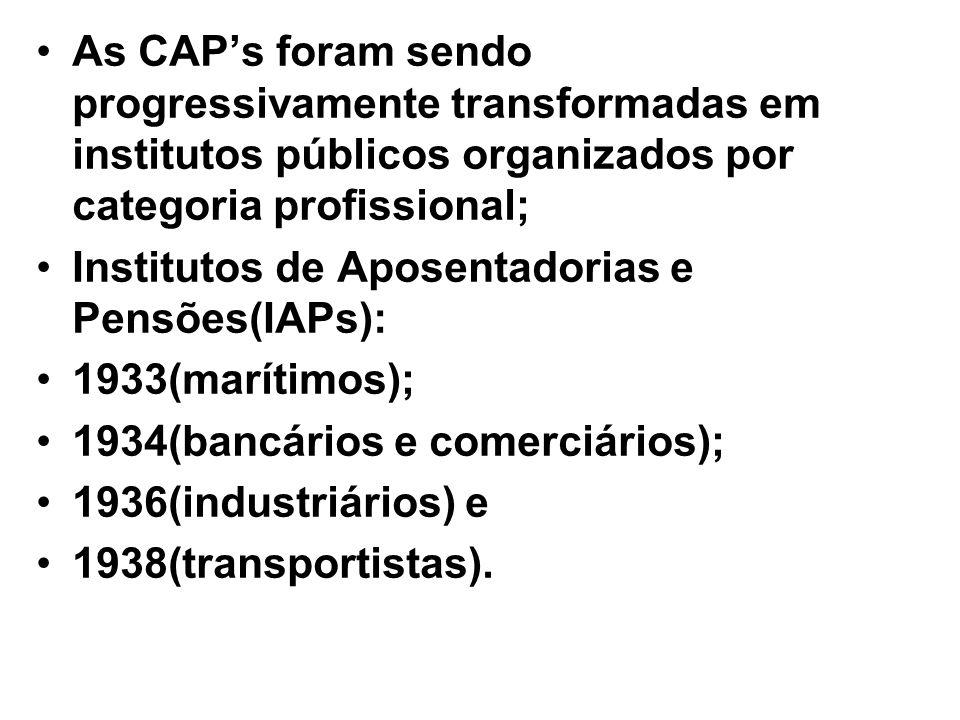 As CAP's foram sendo progressivamente transformadas em institutos públicos organizados por categoria profissional;
