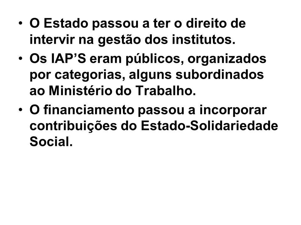 O Estado passou a ter o direito de intervir na gestão dos institutos.