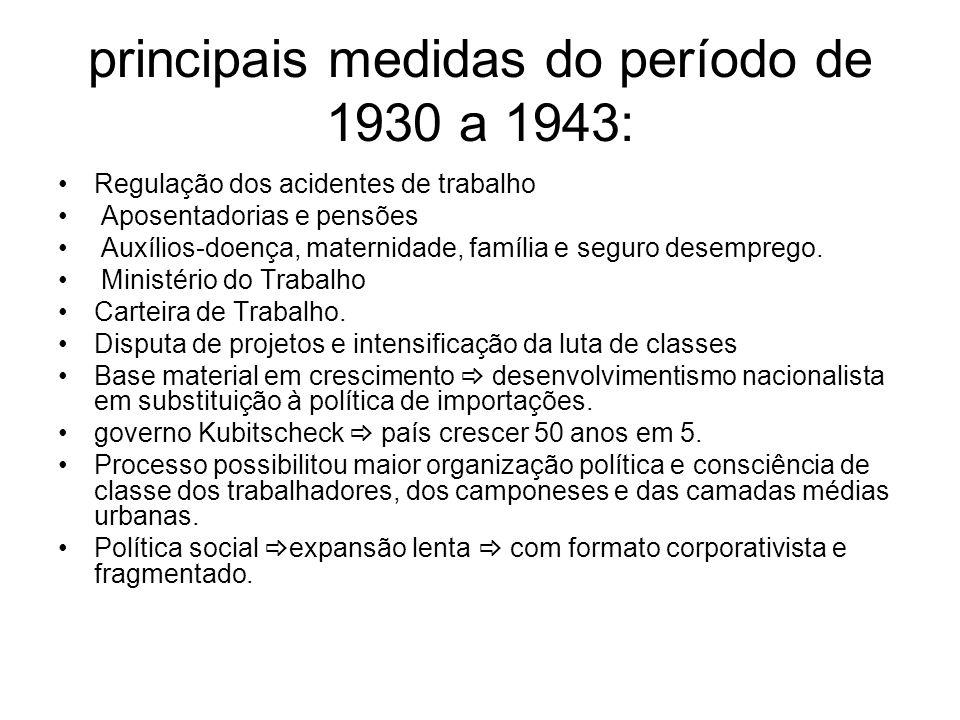 principais medidas do período de 1930 a 1943: