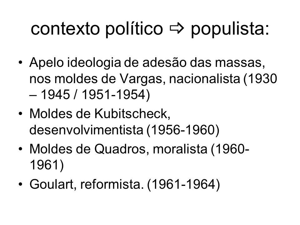 contexto político  populista: