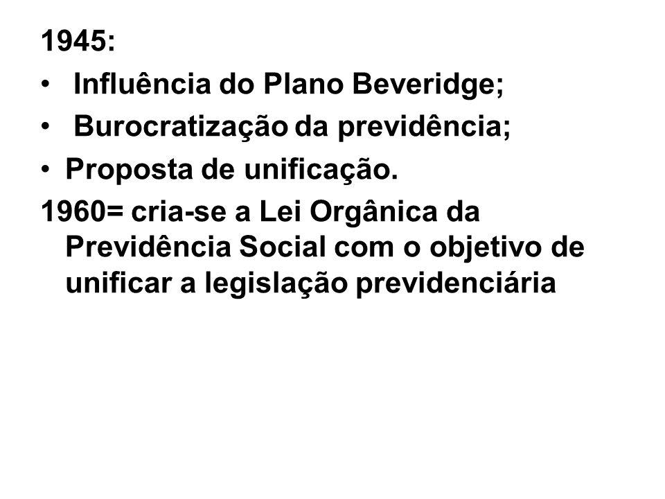 1945:Influência do Plano Beveridge; Burocratização da previdência; Proposta de unificação.