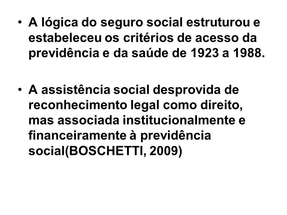 A lógica do seguro social estruturou e estabeleceu os critérios de acesso da previdência e da saúde de 1923 a 1988.