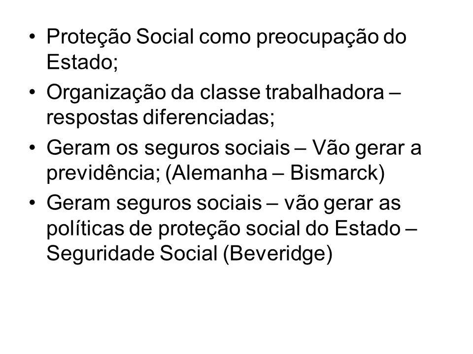 Proteção Social como preocupação do Estado;