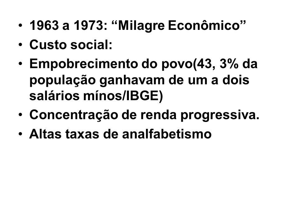 1963 a 1973: Milagre Econômico