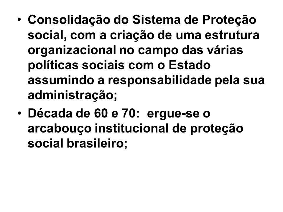 Consolidação do Sistema de Proteção social, com a criação de uma estrutura organizacional no campo das várias políticas sociais com o Estado assumindo a responsabilidade pela sua administração;