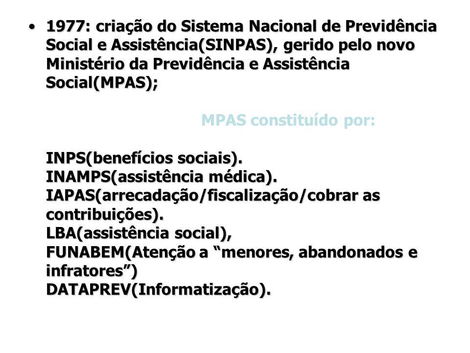 1977: criação do Sistema Nacional de Previdência Social e Assistência(SINPAS), gerido pelo novo Ministério da Previdência e Assistência Social(MPAS); MPAS constituído por: INPS(benefícios sociais).