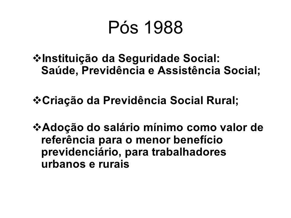 Pós 1988Instituição da Seguridade Social: Saúde, Previdência e Assistência Social; Criação da Previdência Social Rural;
