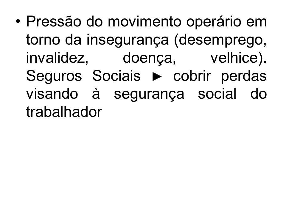 Pressão do movimento operário em torno da insegurança (desemprego, invalidez, doença, velhice).