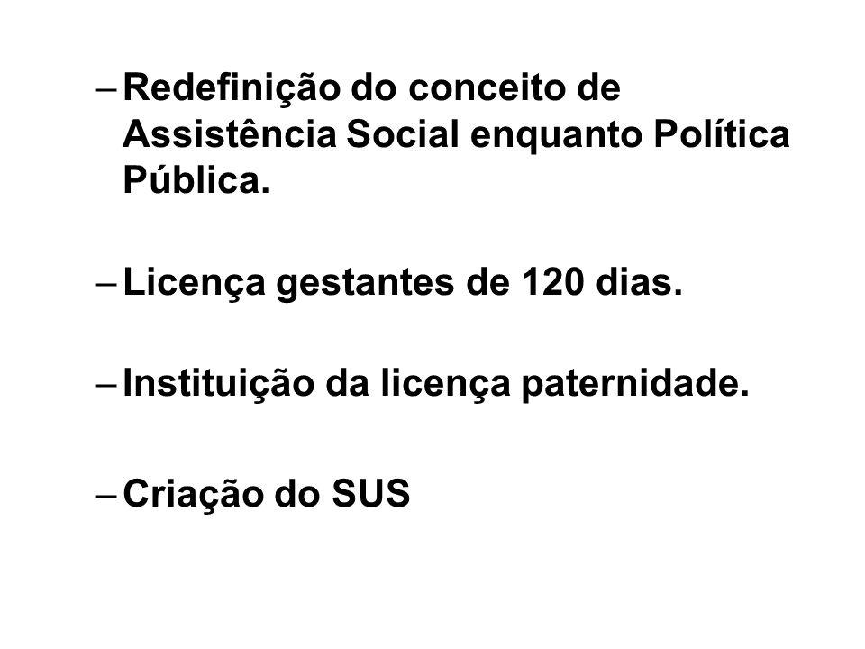 Redefinição do conceito de Assistência Social enquanto Política Pública.