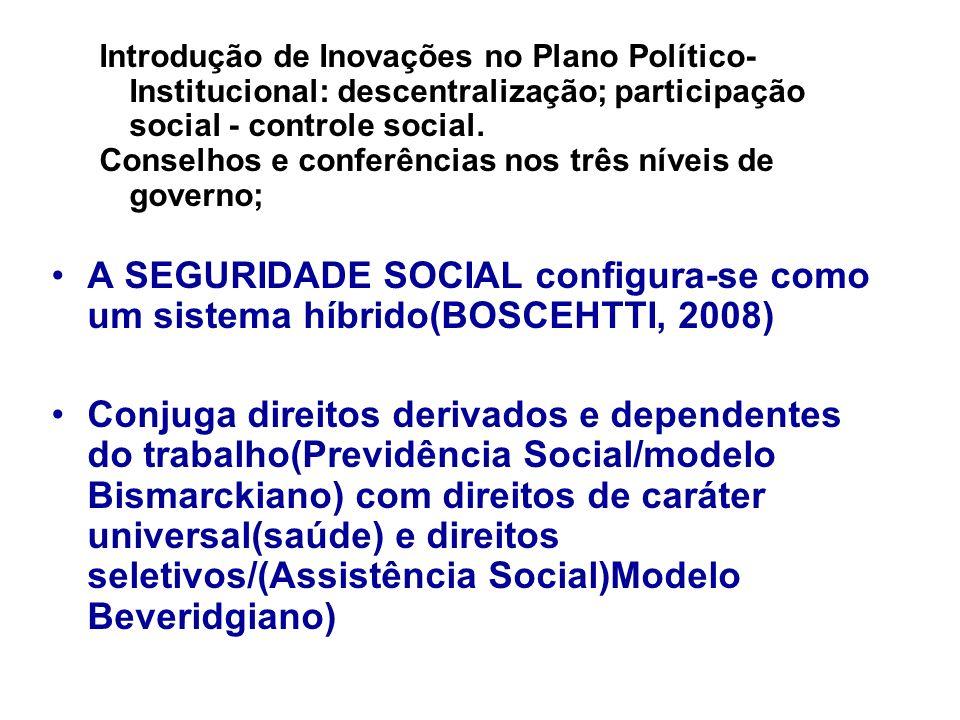 Introdução de Inovações no Plano Político-Institucional: descentralização; participação social - controle social.