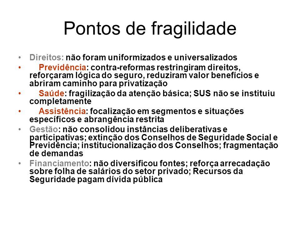 Pontos de fragilidade Direitos: não foram uniformizados e universalizados.
