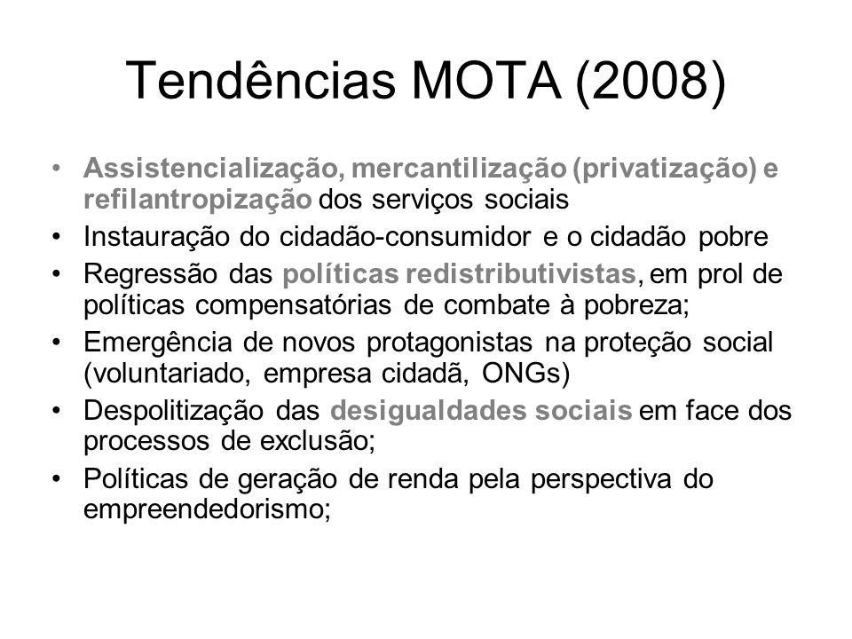 Tendências MOTA (2008)Assistencialização, mercantilização (privatização) e refilantropização dos serviços sociais.